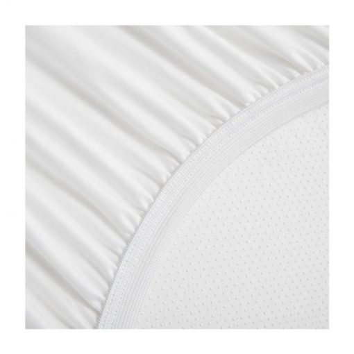 Five-5ided-IceTech-Mattress-Protector