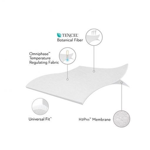 Five-5ided-Mattress-Protector-with-Tencel-Omniphase