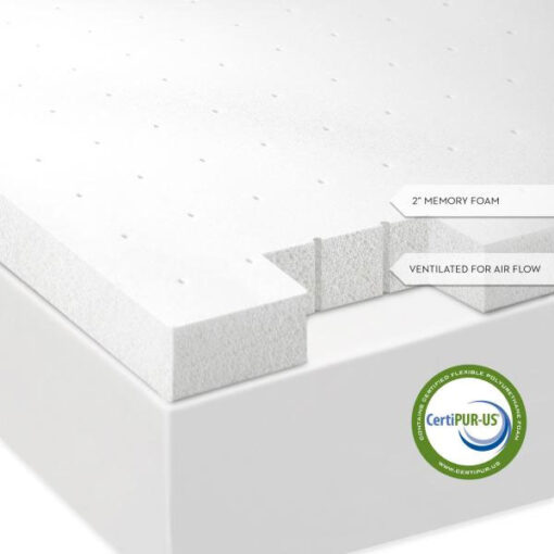 Isolus-2-Memory-Foam-Mattress-Topper